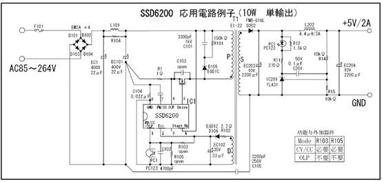 产品说明 产品型号:SSC620D 封装:DIP-8 工作频率:PWM抖频,100K,Dmax=76% 导通阻抗:(控制器,外置MOS) 功率管耐压:(控制器,外置MOS) 输出功率:200W 待机功耗:小于100mW 备注:适配器,DVD功放电源  SANKEN-LED驱动方案10W-200W提供商。A6000系列。W6000系列。A6200系列。W6200系列。LC5500系列。SSC9500系列。STR-W6000 系列是電流模式控制PWM ICs,內建高耐壓的BCD 工藝控制晶片(MIC)及採